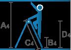 Piktogramm_Gelenkleiter_ABCD_1